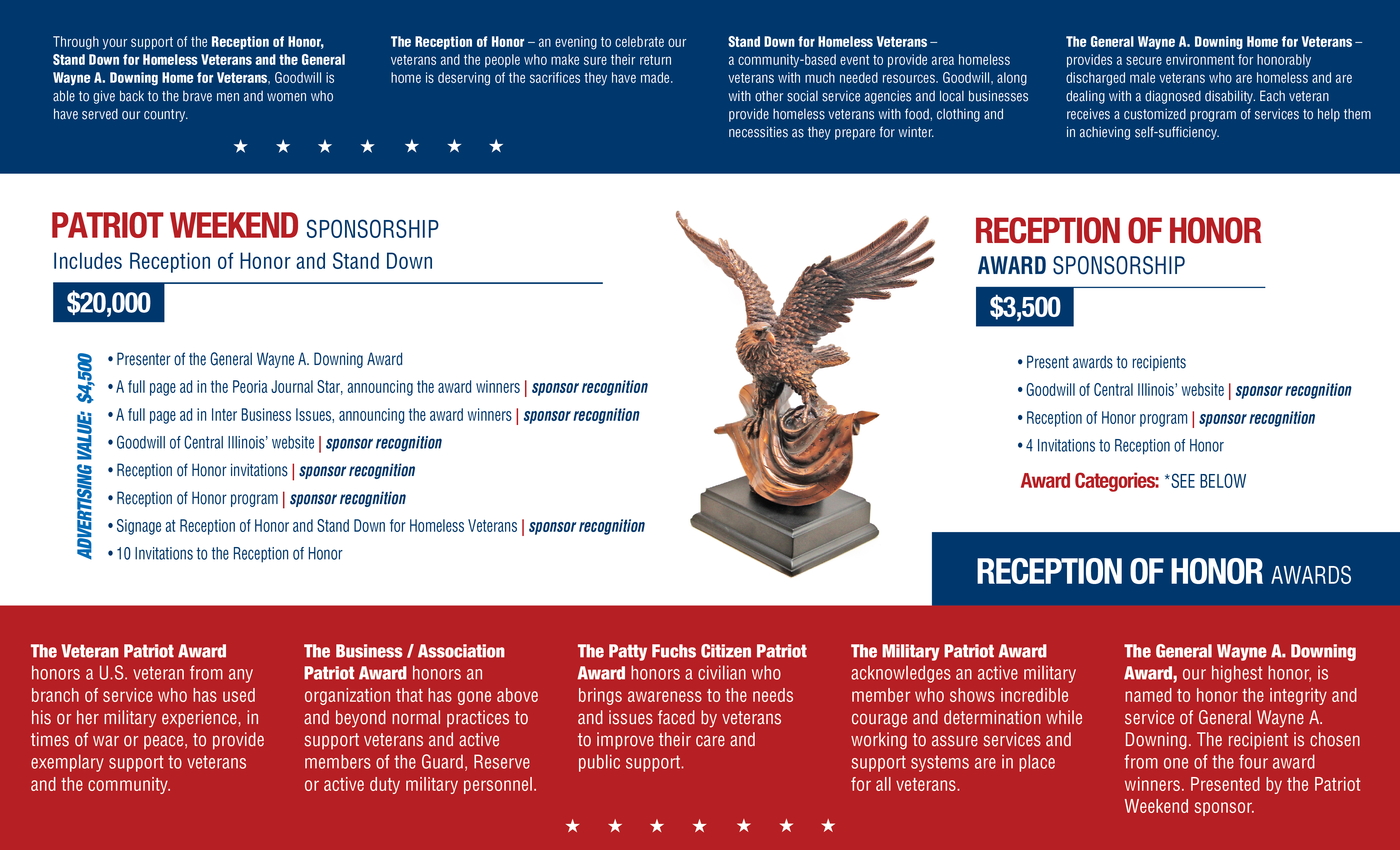 14x8 Patriot Weekend Sponsor brochure_2017_for pdf-02