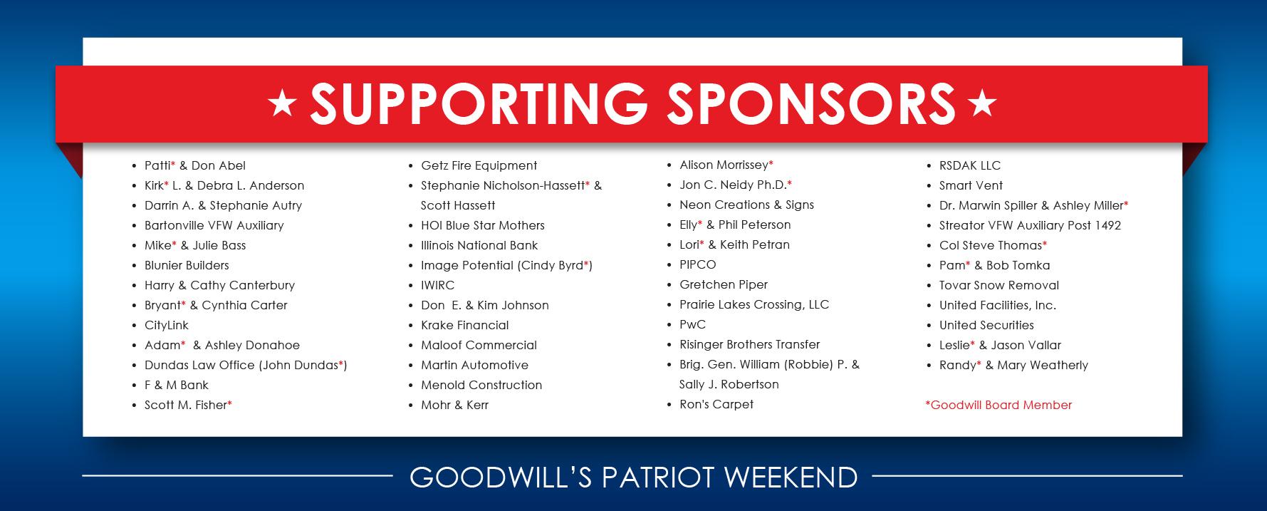 Supporting Sponsors – 2020